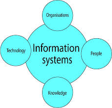 information system of ups essay What are the components that really make an information system work in this  lesson, we'll explore ipos (input, process, output and storage) and.